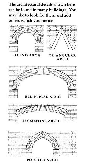 A Sheet of Architectural Details