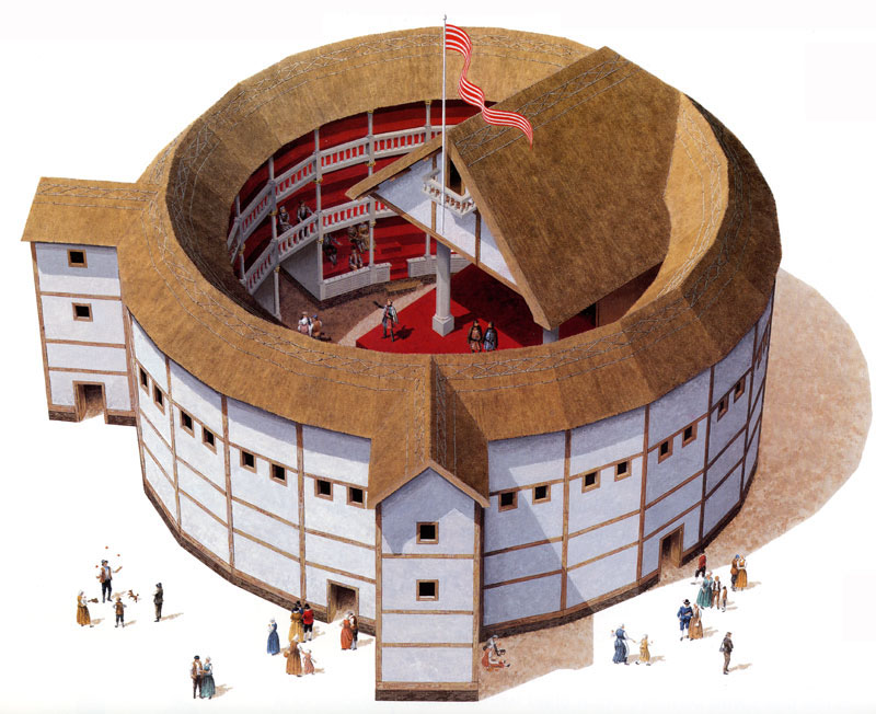 elizabethan theatre style The rise and fall of elizabethan theatre attempts to chart the reasons for the mixed reception towards playgoing in elizabethan england analysis of other.